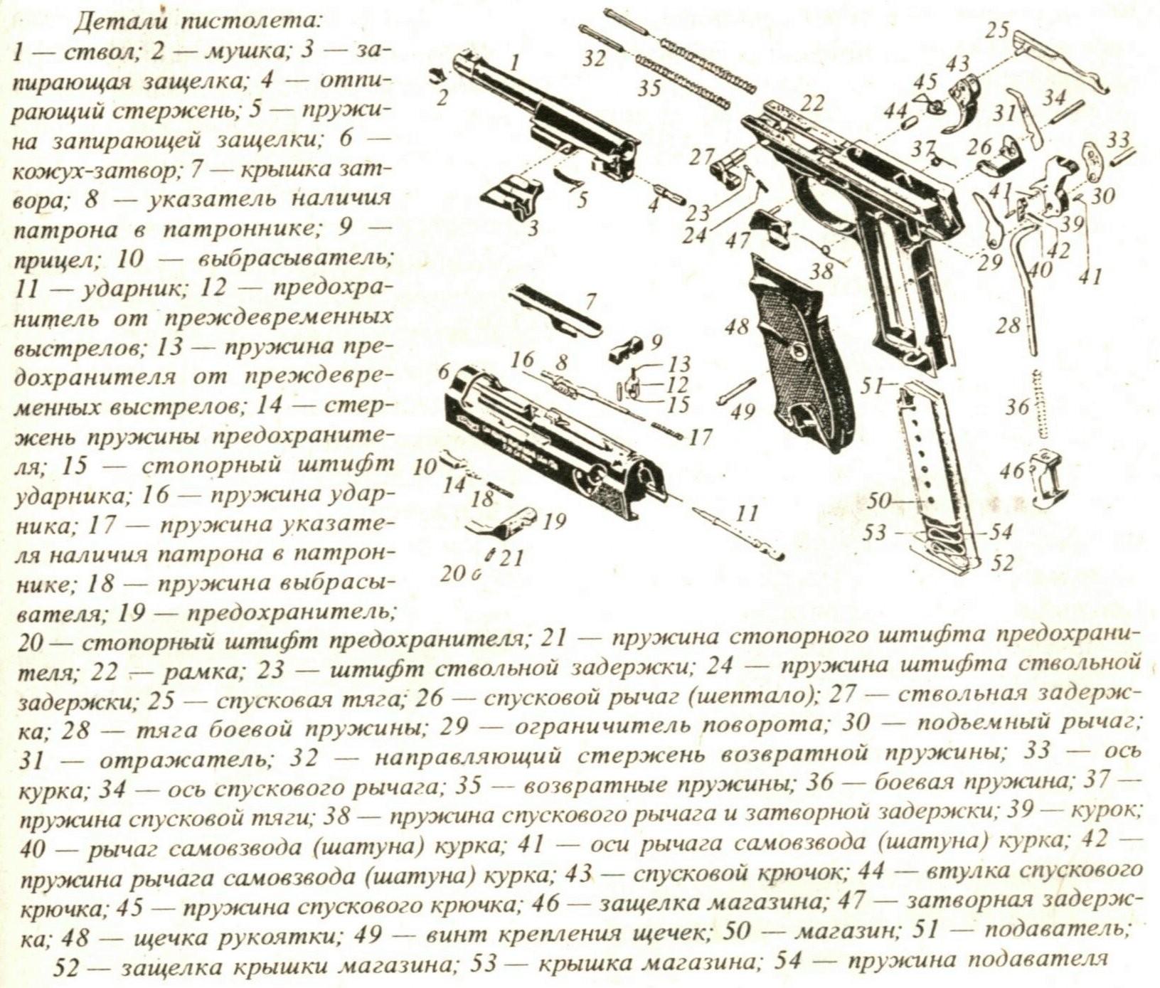 схема запирания ствола в пистолете вальтр p38